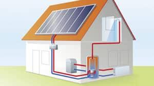 Schematische Darstellung eines Hauses mit Heizung und Solarwärmeanlage